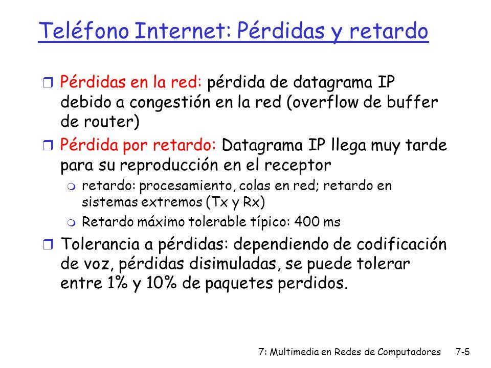 7: Multimedia en Redes de Computadores7-5 Teléfono Internet: Pérdidas y retardo r Pérdidas en la red: pérdida de datagrama IP debido a congestión en l
