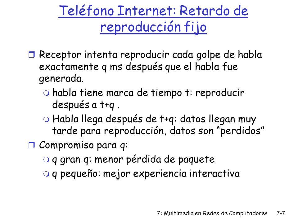 7: Multimedia en Redes de Computadores7-7 Teléfono Internet: Retardo de reproducción fijo r Receptor intenta reproducir cada golpe de habla exactament