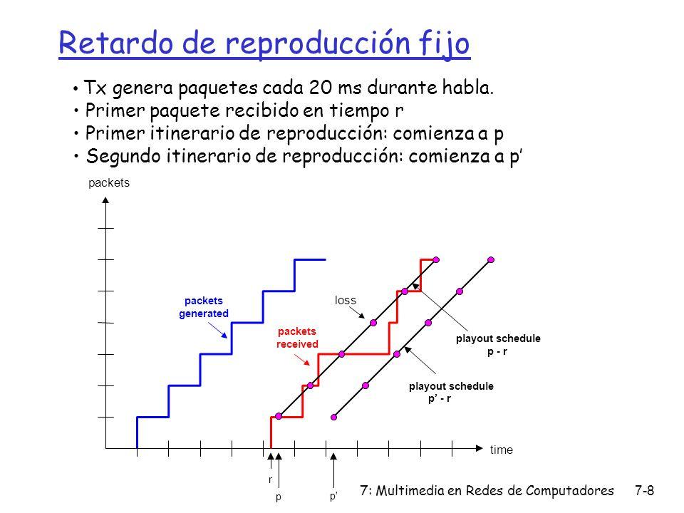 7: Multimedia en Redes de Computadores7-8 Retardo de reproducción fijo Tx genera paquetes cada 20 ms durante habla. Primer paquete recibido en tiempo