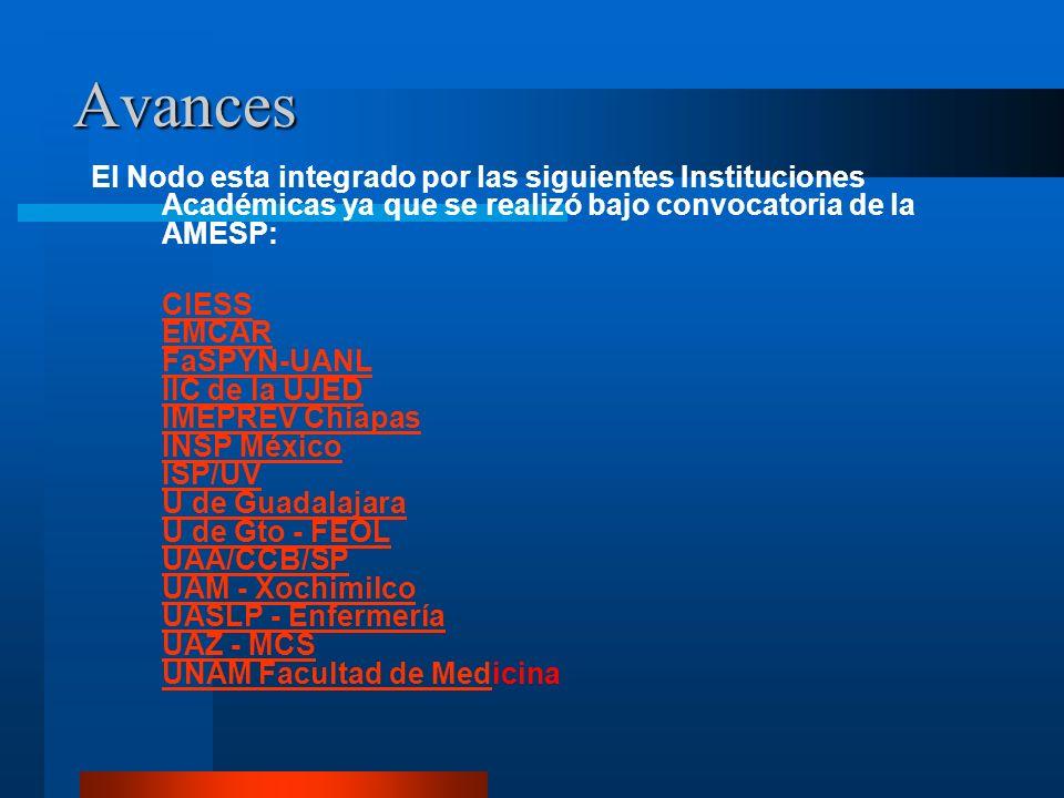 Avances El Nodo esta integrado por las siguientes Instituciones Académicas ya que se realizó bajo convocatoria de la AMESP: CIESS EMCAR FaSPYN-UANL IIC de la UJED IMEPREV Chiapas INSP México ISP/UV U de Guadalajara U de Gto - FEOL UAA/CCB/SP UAM - Xochimilco UASLP - Enfermería UAZ - MCS UNAM Facultad de MedCIESS EMCAR FaSPYN-UANL IIC de la UJED IMEPREV Chiapas INSP México ISP/UV U de Guadalajara U de Gto - FEOL UAA/CCB/SP UAM - Xochimilco UASLP - Enfermería UAZ - MCS UNAM Facultad de Medicina