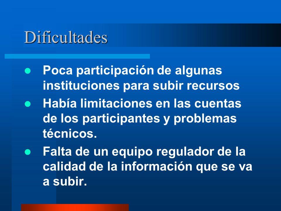 Dificultades Poca participación de algunas instituciones para subir recursos Había limitaciones en las cuentas de los participantes y problemas técnicos.