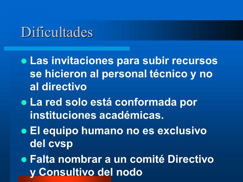 Dificultades Las invitaciones para subir recursos se hicieron al personal técnico y no al directivo La red solo está conformada por instituciones académicas.