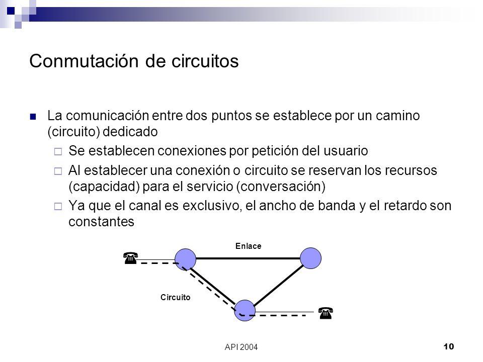 API 200410 Conmutación de circuitos La comunicación entre dos puntos se establece por un camino (circuito) dedicado Se establecen conexiones por petic