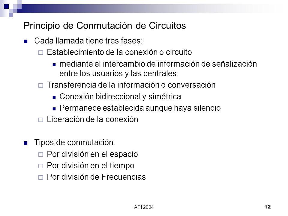 API 200412 Principio de Conmutación de Circuitos Cada llamada tiene tres fases: Establecimiento de la conexión o circuito mediante el intercambio de i