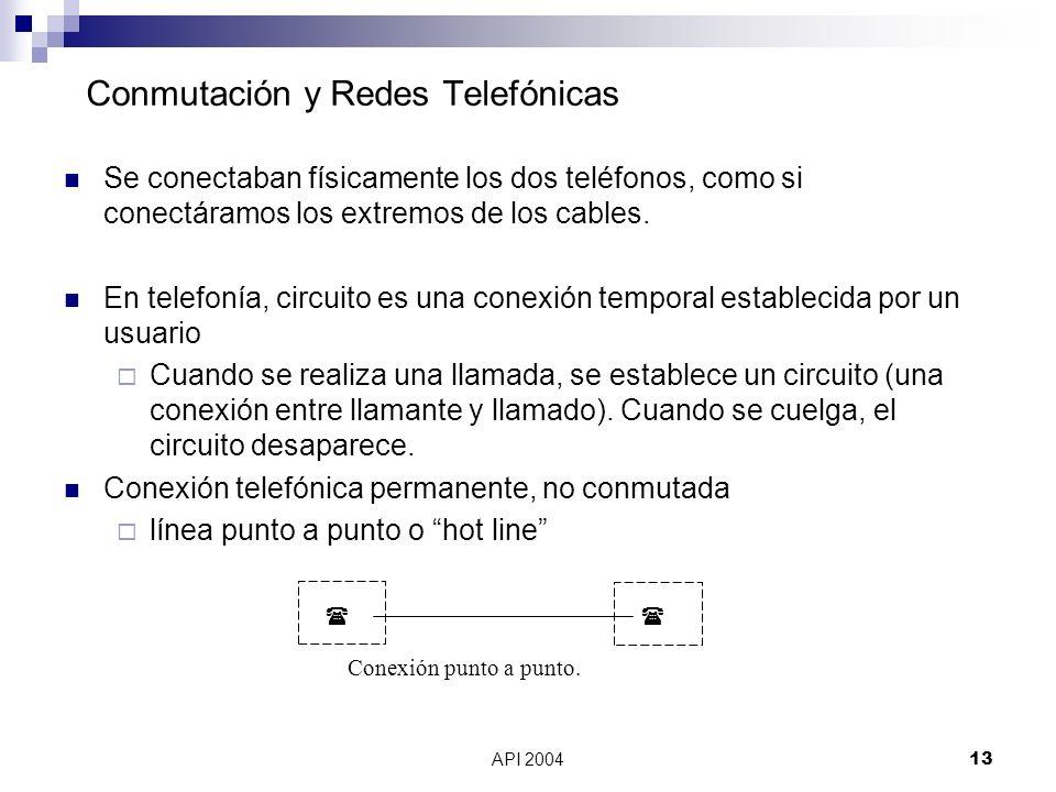 API 200413 Conmutación y Redes Telefónicas Se conectaban físicamente los dos teléfonos, como si conectáramos los extremos de los cables. En telefonía,