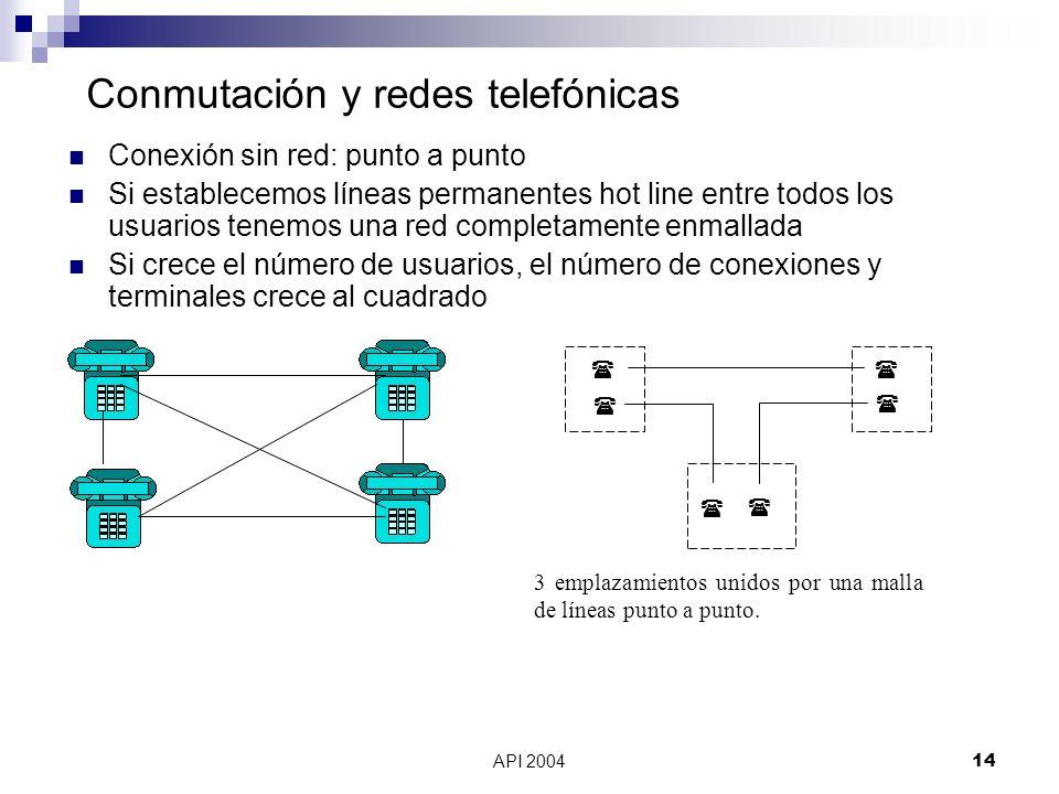 API 200414 Conmutación y redes telefónicas Conexión sin red: punto a punto Si establecemos líneas permanentes hot line entre todos los usuarios tenemo