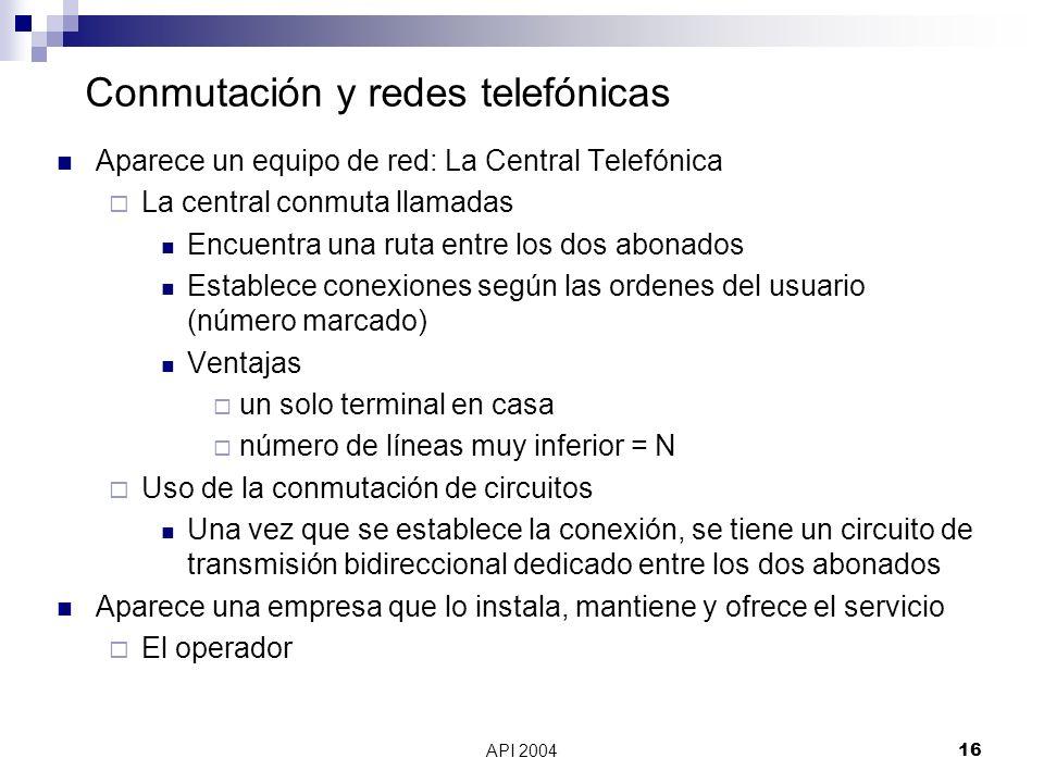 API 200416 Conmutación y redes telefónicas Aparece un equipo de red: La Central Telefónica La central conmuta llamadas Encuentra una ruta entre los do