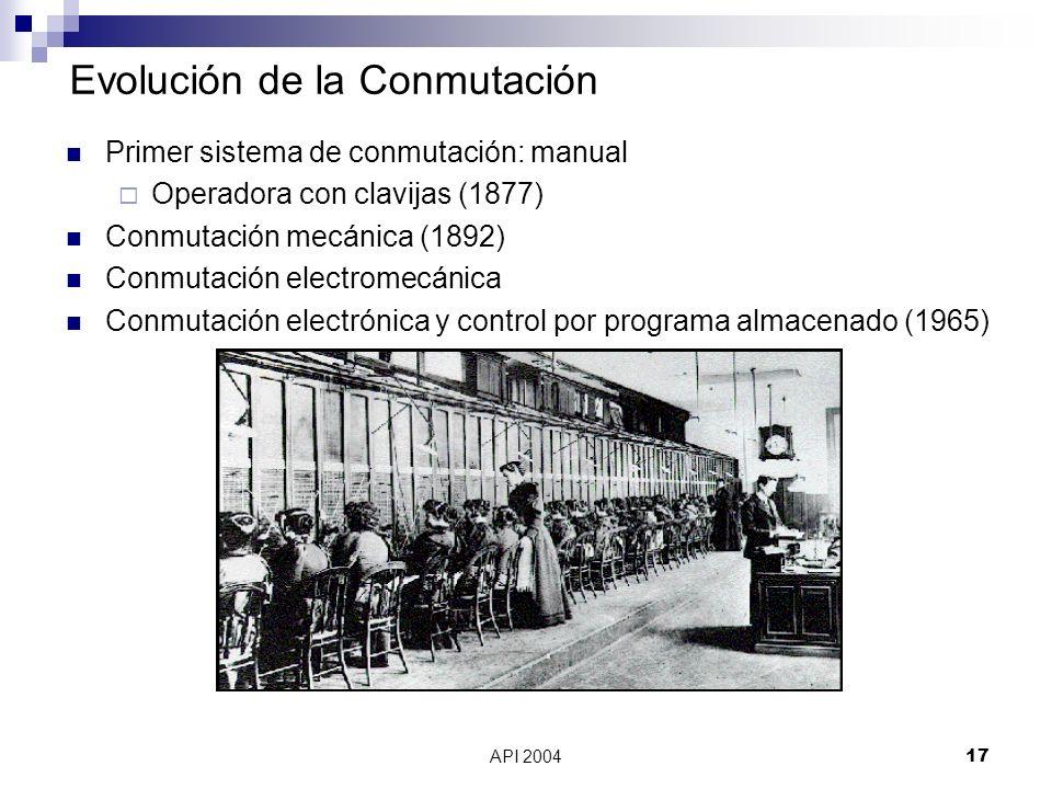 API 200417 Evolución de la Conmutación Primer sistema de conmutación: manual Operadora con clavijas (1877) Conmutación mecánica (1892) Conmutación ele