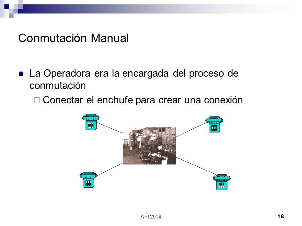API 200418 Conmutación Manual La Operadora era la encargada del proceso de conmutación Conectar el enchufe para crear una conexión
