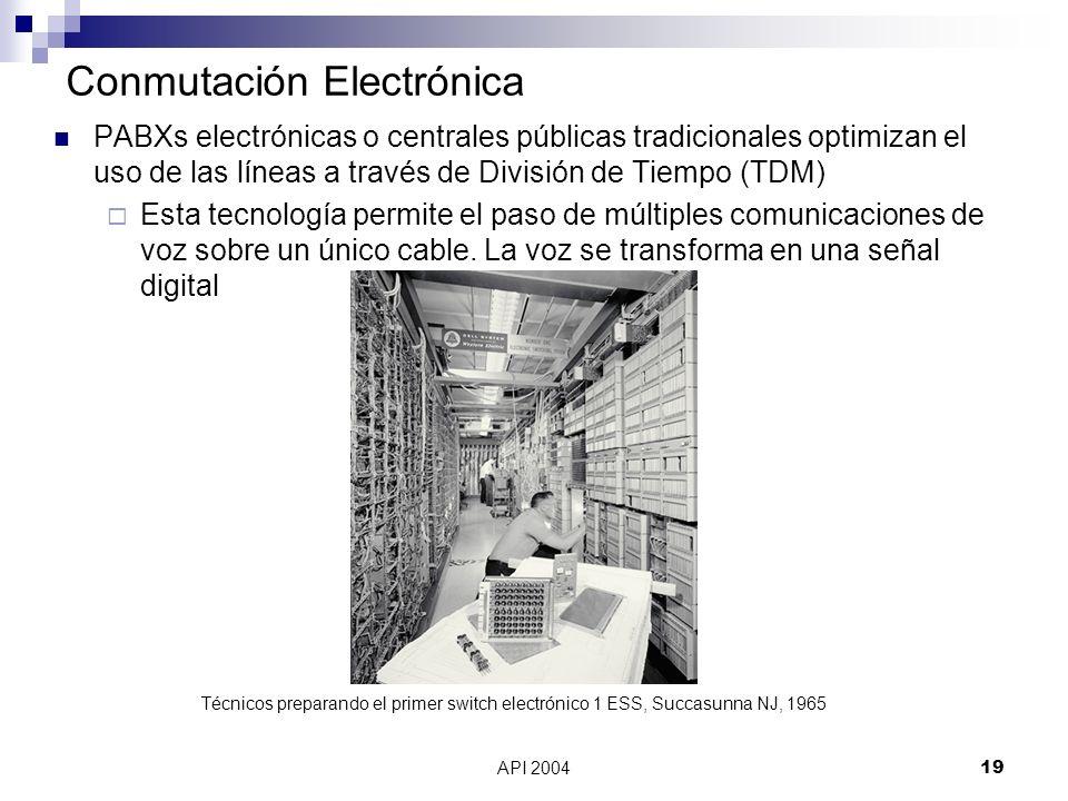 API 200419 Conmutación Electrónica PABXs electrónicas o centrales públicas tradicionales optimizan el uso de las líneas a través de División de Tiempo