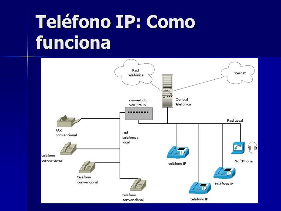 Teléfono IP: Como funciona