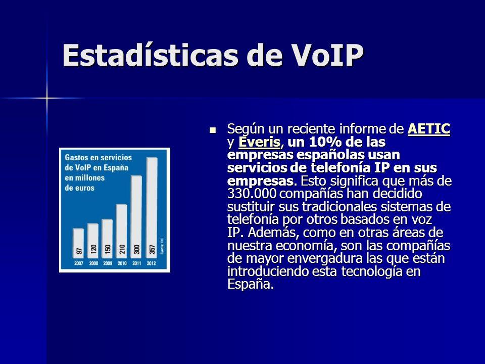 Estadísticas de VoIP Según un reciente informe de AETIC y Everis, un 10% de las empresas españolas usan servicios de telefonía IP en sus empresas. Est