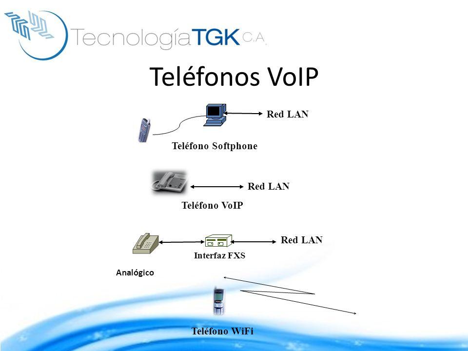 Teléfono Softphone Red LAN Teléfono VoIP Teléfono Analógico Red LAN Interfaz FXS Teléfono WiFi Teléfonos VoIP