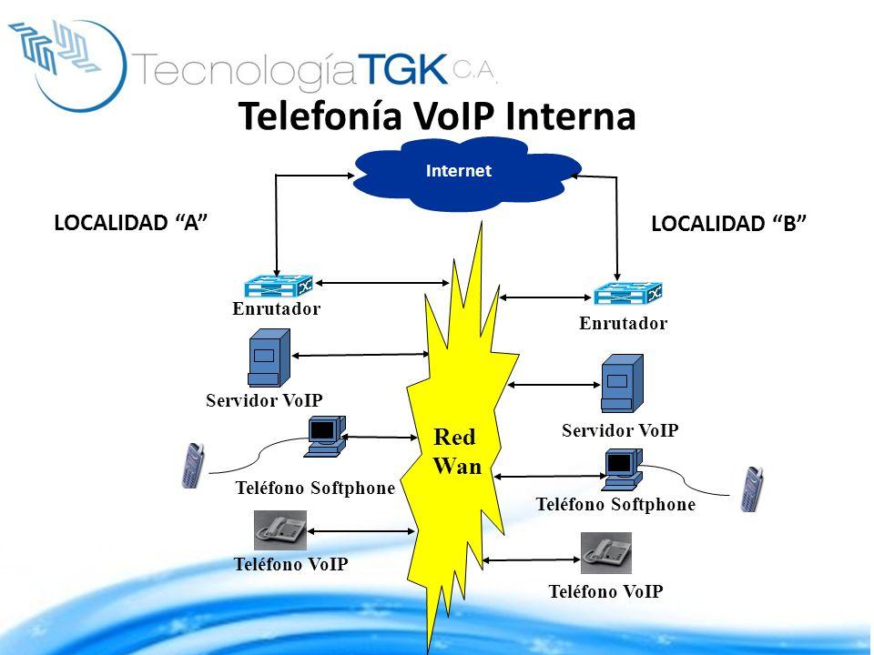 Enrutador Internet Servidor VoIP Teléfono VoIP Teléfono Softphone Teléfono VoIP Enrutador Servidor VoIP Teléfono Softphone LOCALIDAD A LOCALIDAD B Red