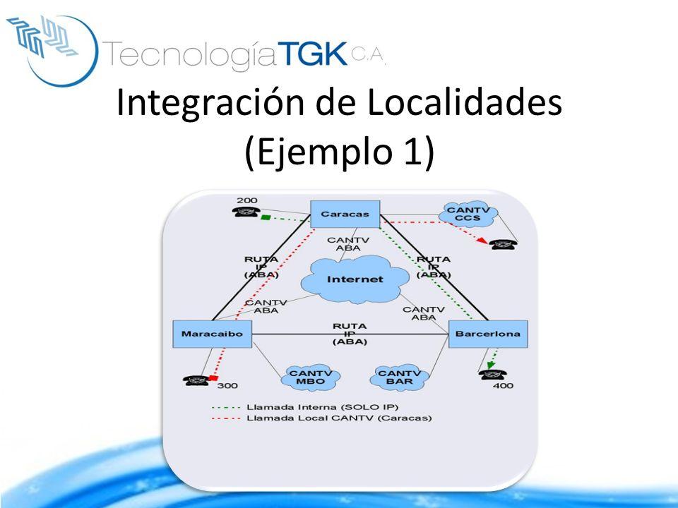 Integración de Localidades (Ejemplo 1)
