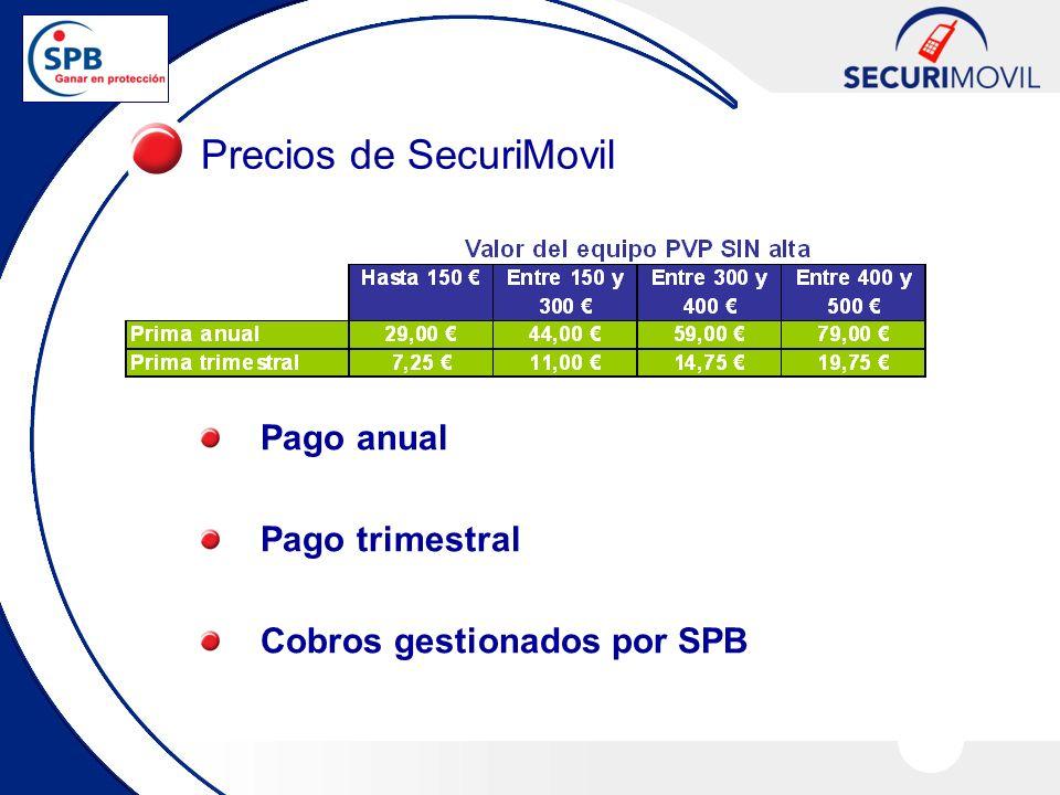 Precios de SecuriMovil Pago anual Pago trimestral Cobros gestionados por SPB