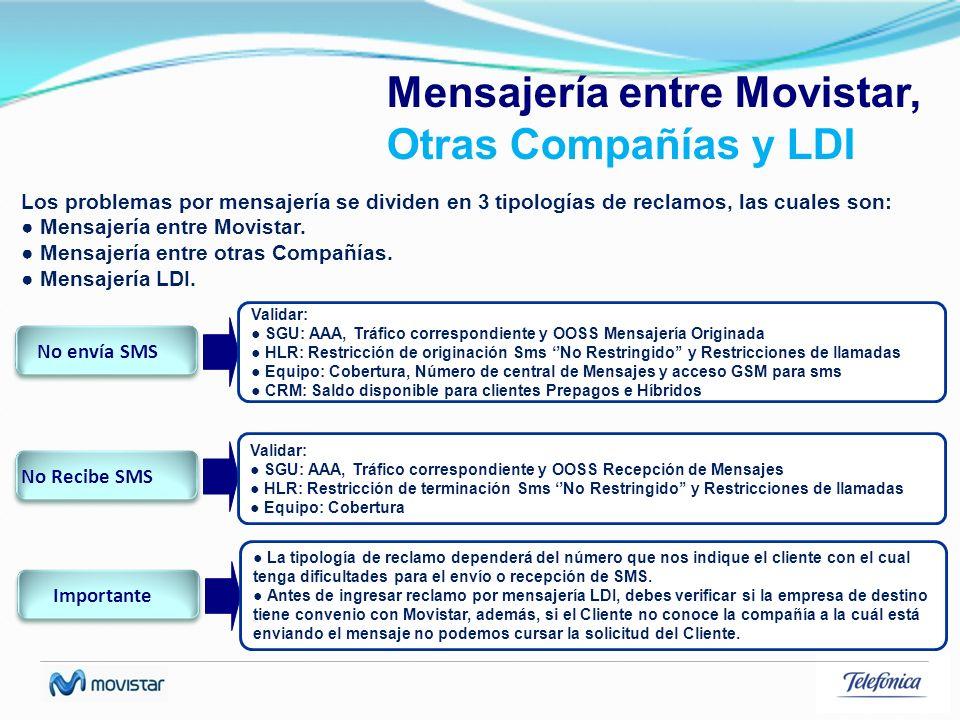 Mensajería entre Movistar, Otras Compañías y LDI Validar: SGU: AAA, Tráfico correspondiente y OOSS Mensajería Originada HLR: Restricción de originació
