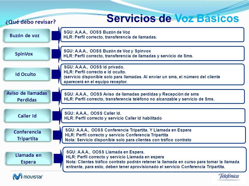 Servicios de Voz Básicos SGU: A.A.A., OOSS Buzón de Voz HLR: Perfil correcto, transferencia de llamadas. Buzón de voz ¿Qué debo revisar? SGU: A.A.A.,
