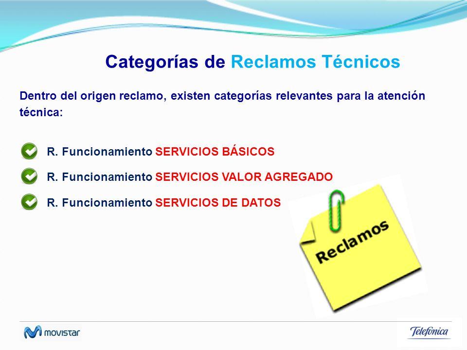 Categorías de Reclamos Técnicos Dentro del origen reclamo, existen categorías relevantes para la atención técnica: R. Funcionamiento SERVICIOS BÁSICOS