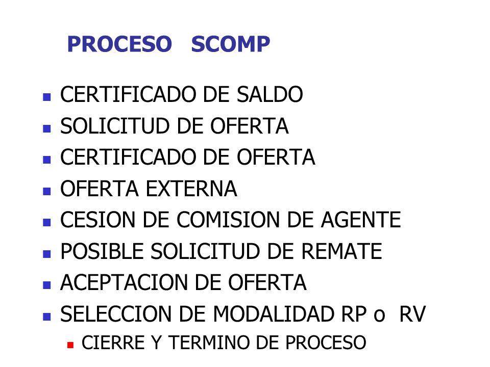 PROCESO SCOMP CERTIFICADO DE SALDO SOLICITUD DE OFERTA CERTIFICADO DE OFERTA OFERTA EXTERNA CESION DE COMISION DE AGENTE POSIBLE SOLICITUD DE REMATE A
