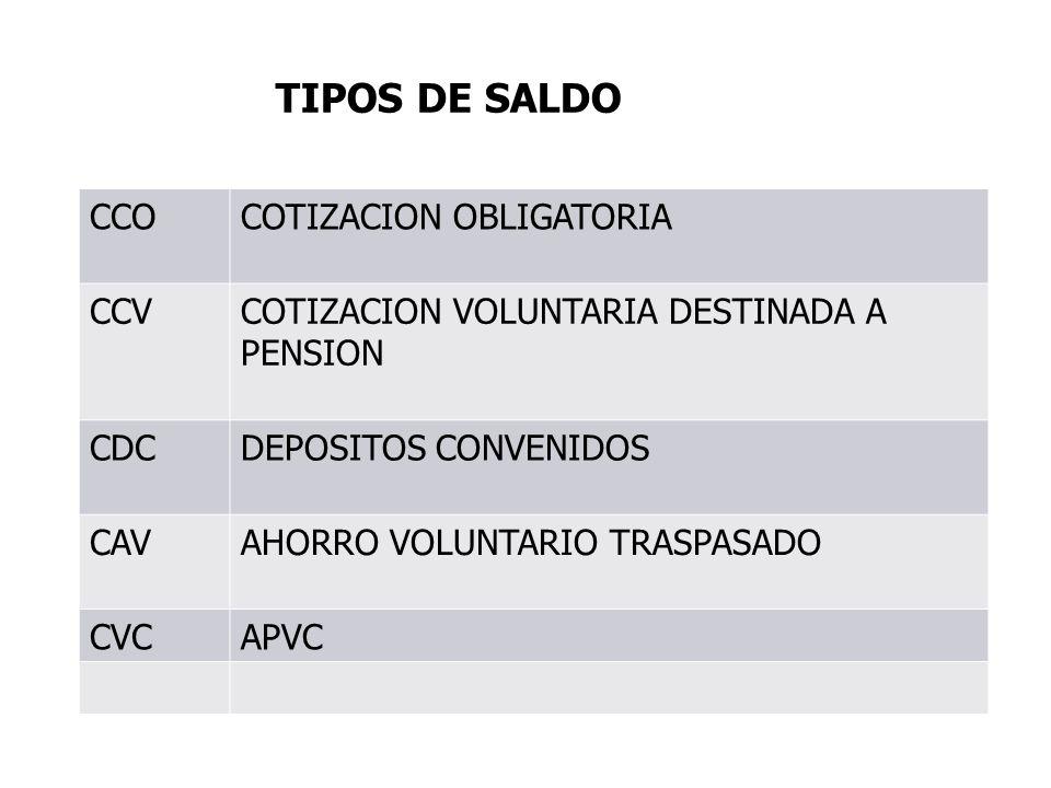 TIPOS DE SALDO CCOCOTIZACION OBLIGATORIA CCVCOTIZACION VOLUNTARIA DESTINADA A PENSION CDCDEPOSITOS CONVENIDOS CAVAHORRO VOLUNTARIO TRASPASADO CVCAPVC