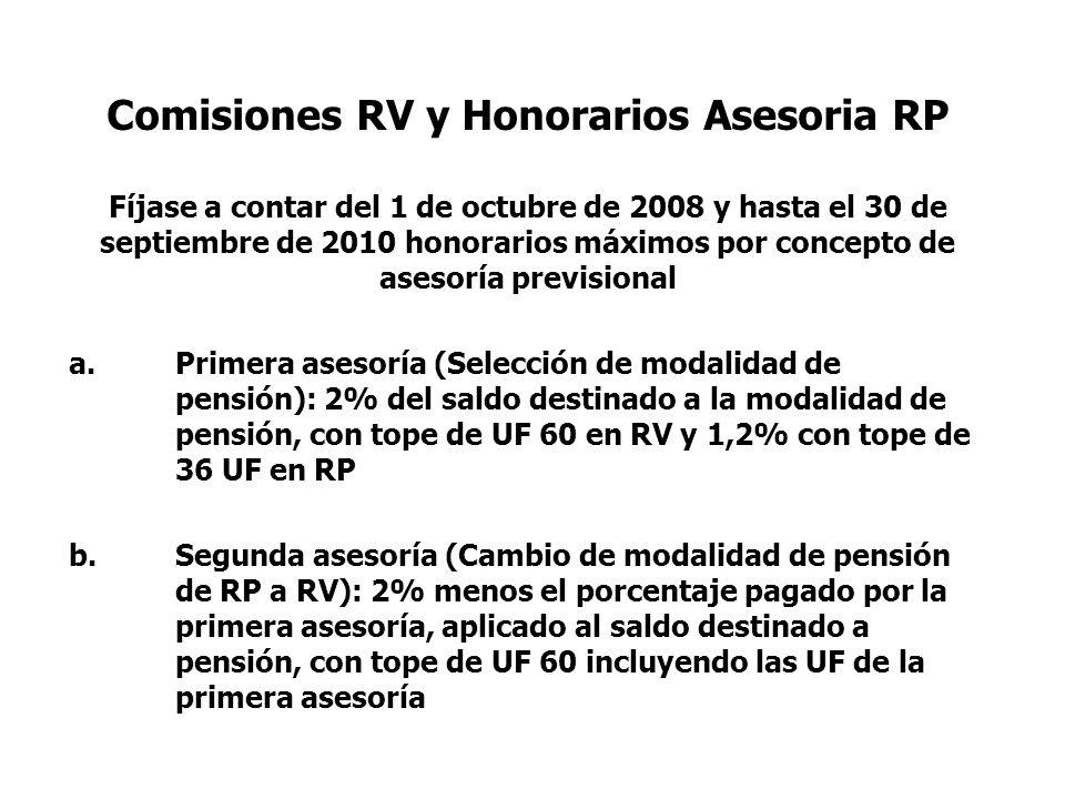 Comisiones RV y Honorarios Asesoria RP Fíjase a contar del 1 de octubre de 2008 y hasta el 30 de septiembre de 2010 honorarios máximos por concepto de asesoría previsional a.