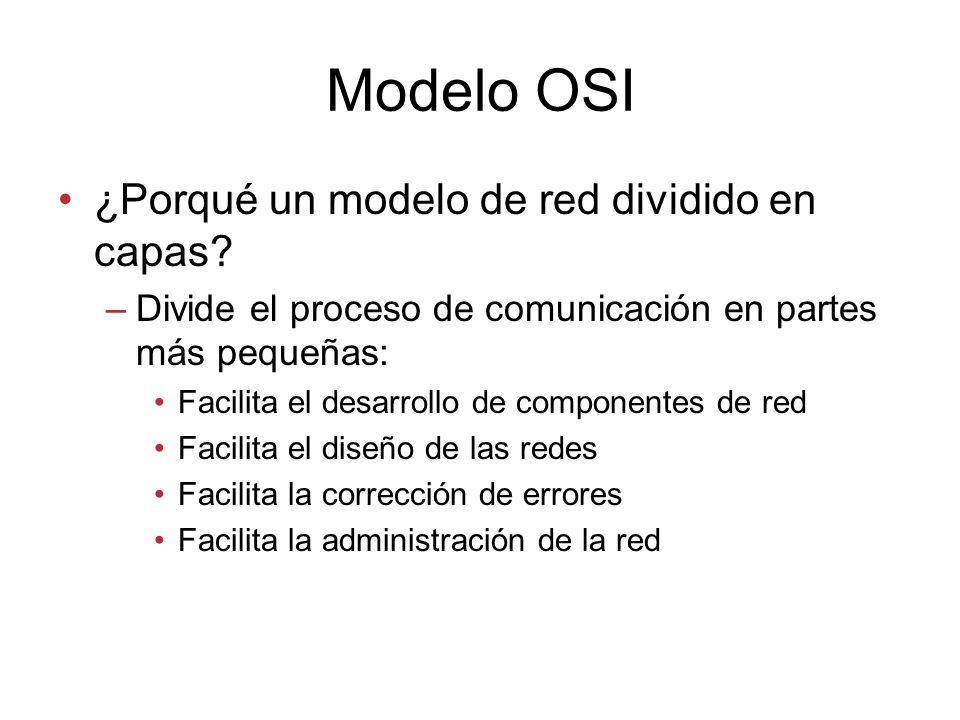 Modelo OSI ¿Porqué un modelo de red dividido en capas.
