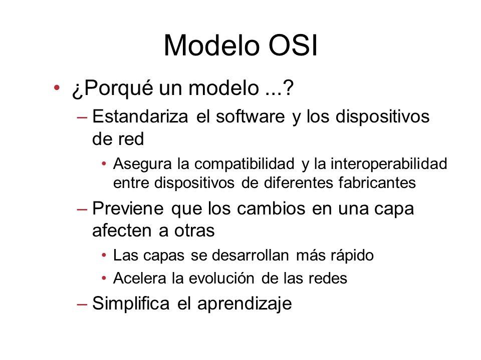 Modelo OSI ¿Porqué un modelo....