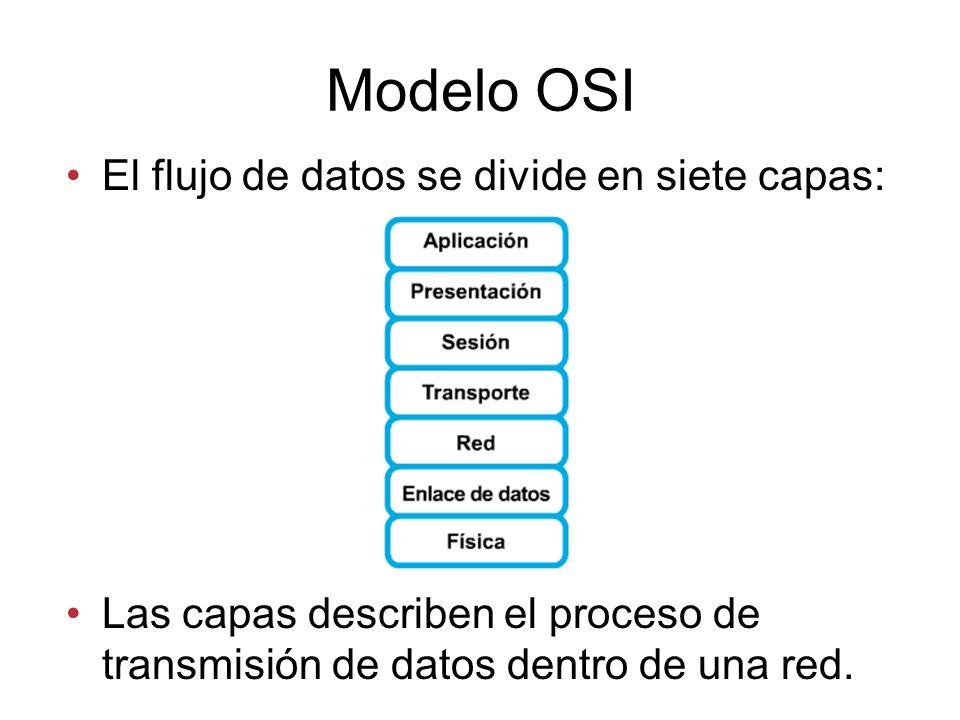 Modelo OSI El flujo de datos se divide en siete capas: Las capas describen el proceso de transmisión de datos dentro de una red.