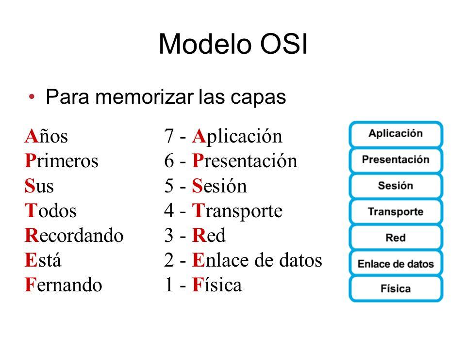 Modelo OSI Para memorizar las capas Años7 - Aplicación Primeros6 - Presentación Sus5 - Sesión Todos4 - Transporte Recordando3 - Red Está2 - Enlace de datos Fernando1 - Física
