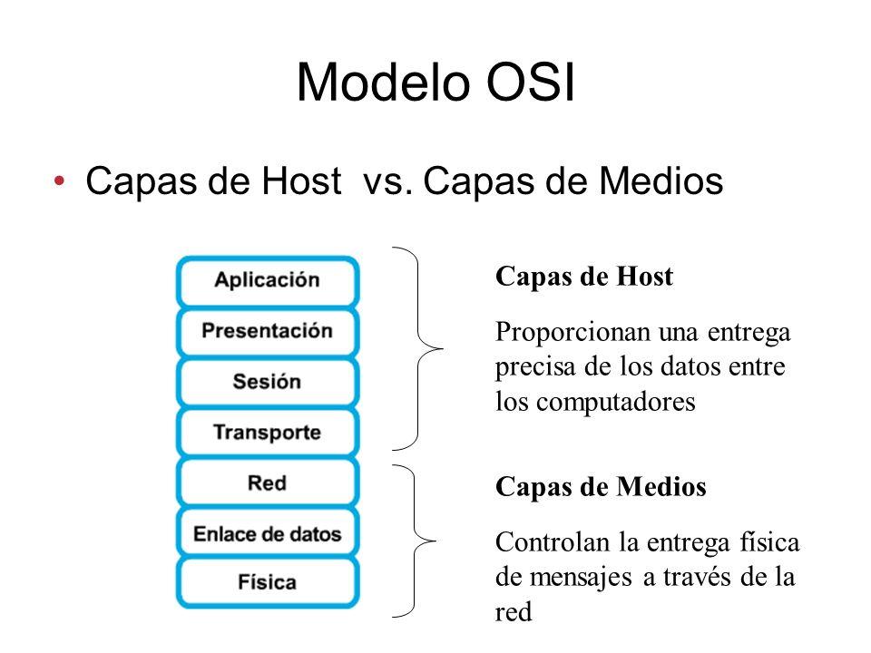 Modelo OSI Capas de Host vs.