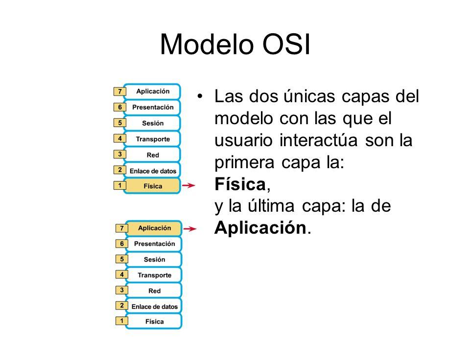 Modelo OSI Las dos únicas capas del modelo con las que el usuario interactúa son la primera capa la: Física, y la última capa: la de Aplicación.
