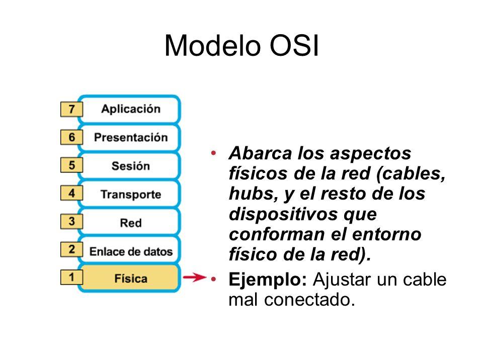 Modelo OSI Abarca los aspectos físicos de la red (cables, hubs, y el resto de los dispositivos que conforman el entorno físico de la red).