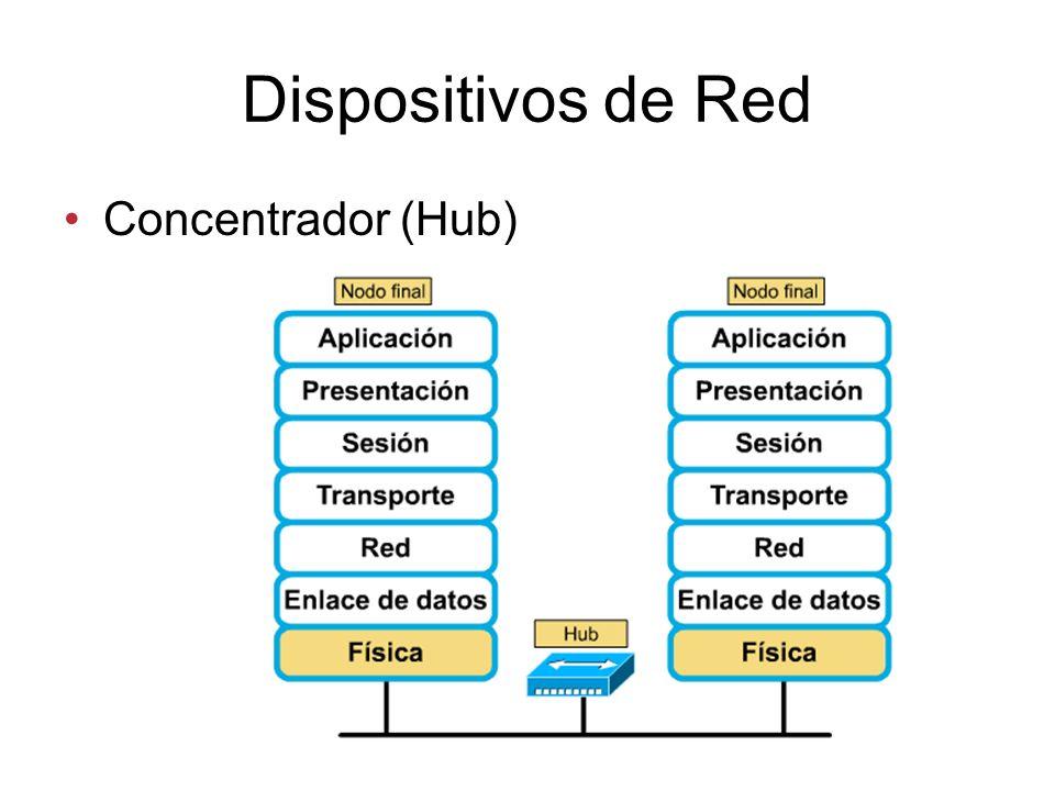 Dispositivos de Red Concentrador (Hub)