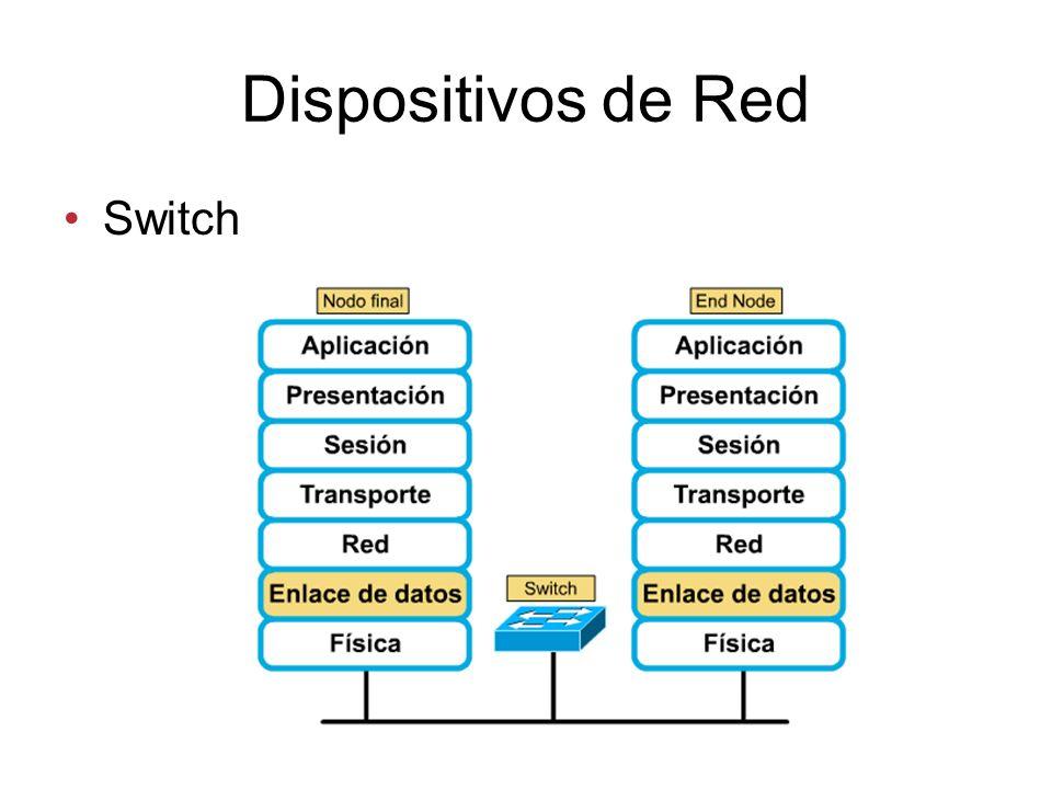 Dispositivos de Red Switch