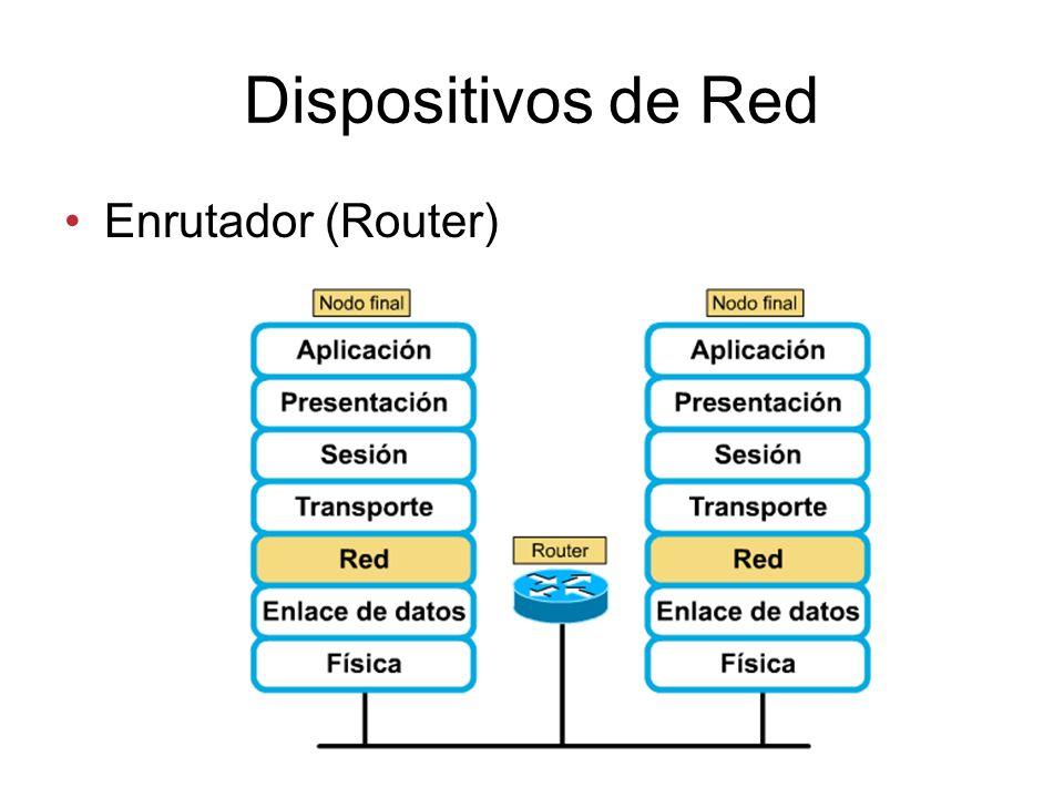 Dispositivos de Red Enrutador (Router)