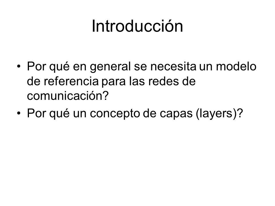 Introducción Por qué en general se necesita un modelo de referencia para las redes de comunicación.