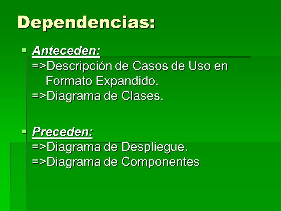 Dependencias: Anteceden: =>Descripción de Casos de Uso en Formato Expandido. =>Diagrama de Clases. Anteceden: =>Descripción de Casos de Uso en Formato