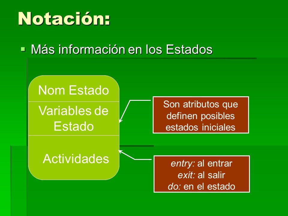 Notación: Más información en los Estados Más información en los Estados Variables de Estado Actividades Nom Estado Son atributos que definen posibles