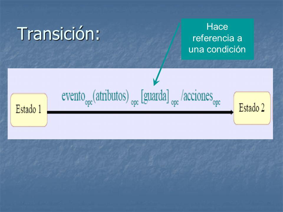 Transición: Hace referencia a una condición