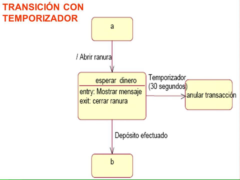 TRANSICIÓN CON TEMPORIZADOR