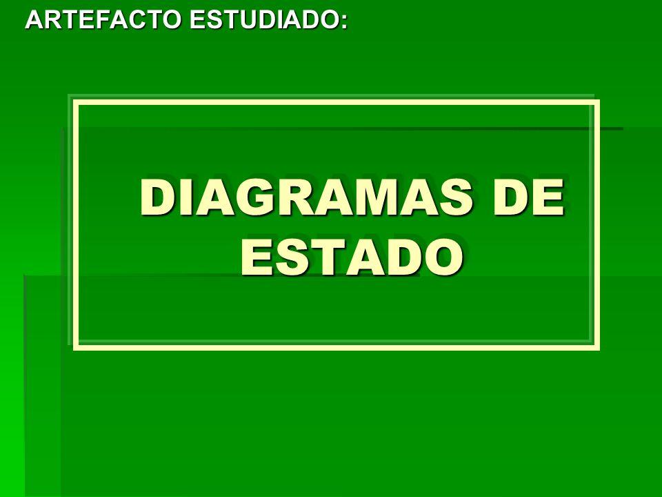 DIAGRAMAS DE ESTADO ARTEFACTO ESTUDIADO: