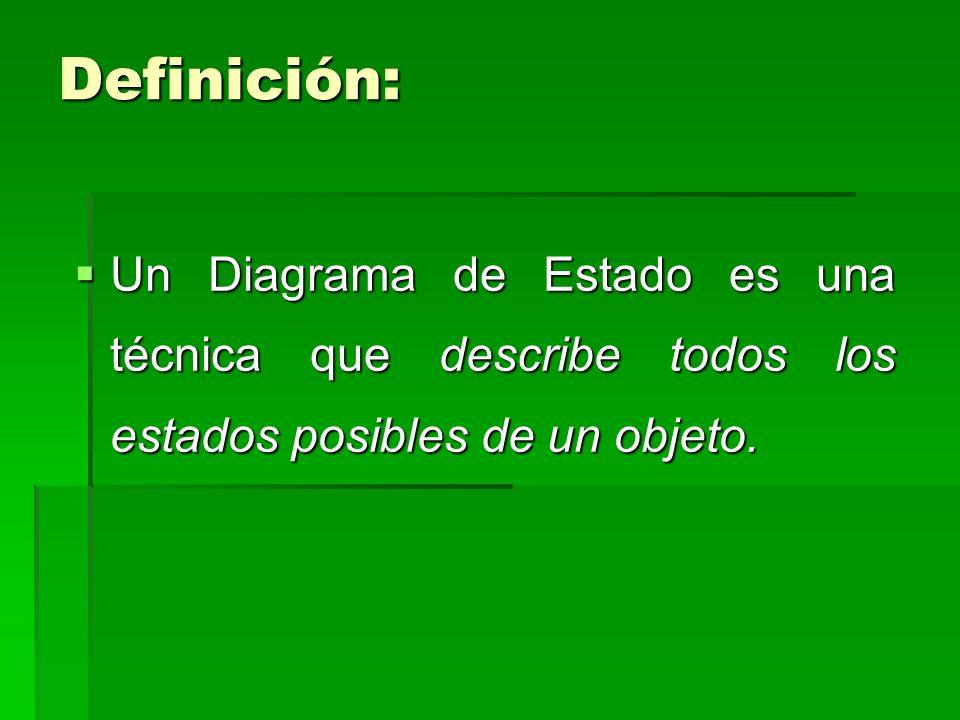 Definición ( cont.