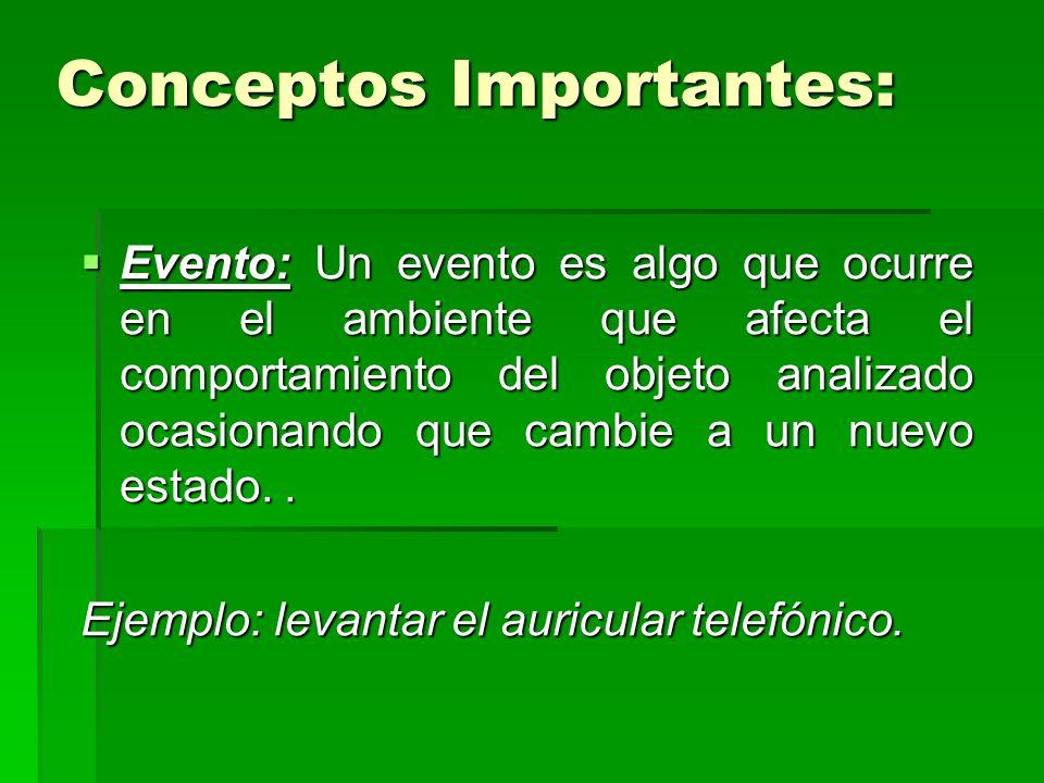 Conceptos Importantes: Transición: relación entre dos estados, indica que, cuando ocurre un evento el objeto pasa del estado anterior al siguiente.