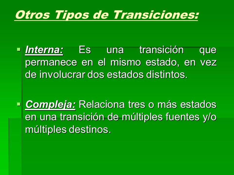 Otros Tipos de Transiciones: Interna: Es una transición que permanece en el mismo estado, en vez de involucrar dos estados distintos. Interna: Es una