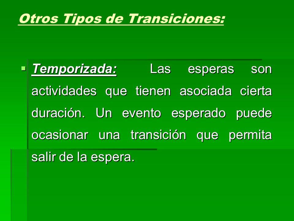 Otros Tipos de Transiciones: Temporizada: Las esperas son actividades que tienen asociada cierta duración. Un evento esperado puede ocasionar una tran