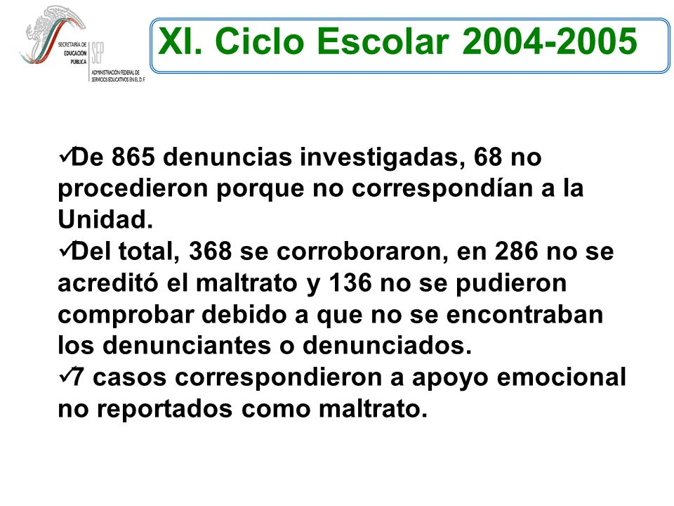 XI. Ciclo Escolar 2004-2005 De 865 denuncias investigadas, 68 no procedieron porque no correspondían a la Unidad. Del total, 368 se corroboraron, en 2