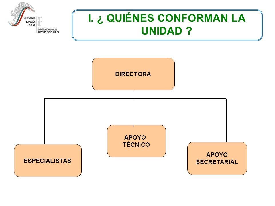 I. ¿ QUIÉNES CONFORMAN LA UNIDAD ? DIRECTORA APOYO SECRETARIAL APOYO TÉCNICO ESPECIALISTAS