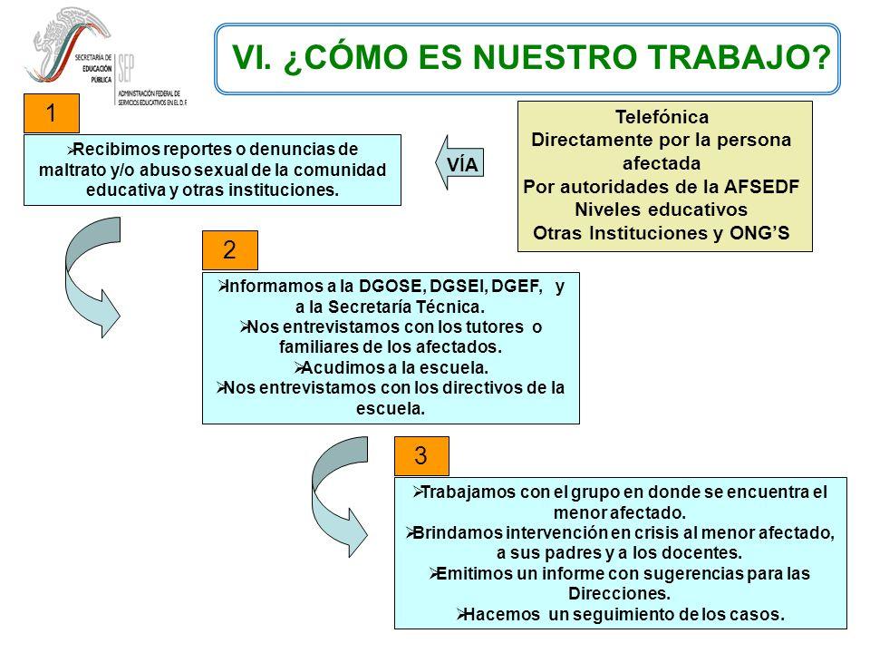 VII.ACCIONES EN LAS ESCUELAS Intervención en crisis.