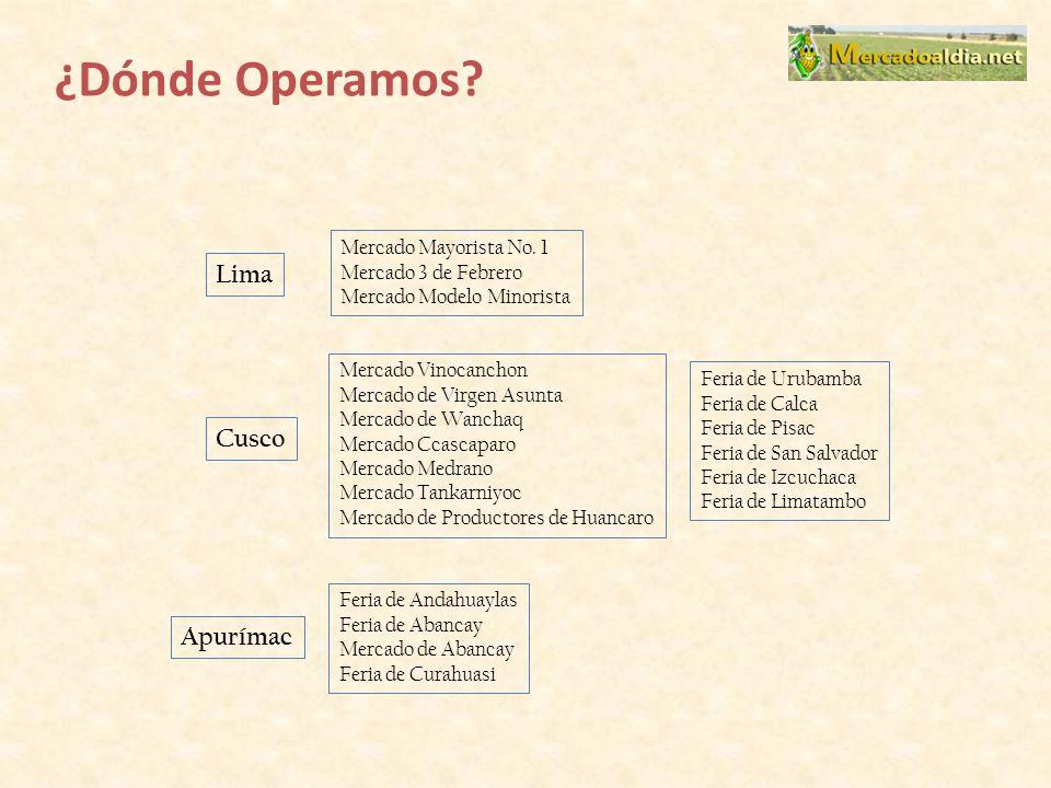 ¿Dónde Operamos. Lima Cusco Apurímac Mercado Mayorista No.